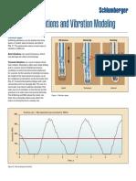 Drillstring Vibrations