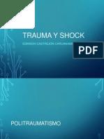 Trauma y Shock ATLS