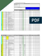 Matriz de Riesgos Laborales MRL