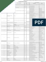 DPD RI 2014.pdf