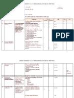 Planificare Anuala Calitatea Produselor Si Serviciilor M3 9F