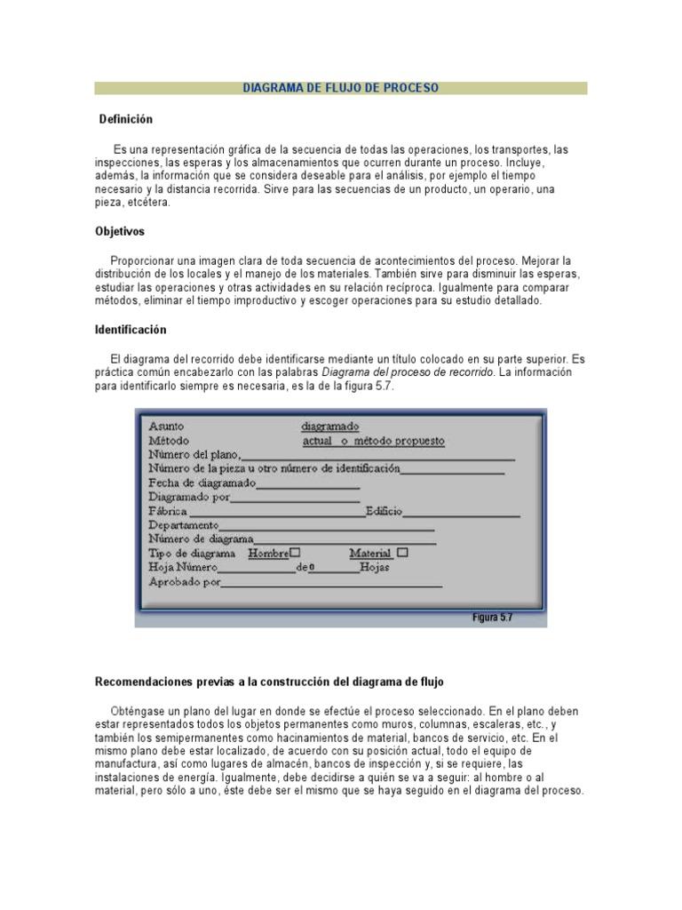 Diagrama de flujo de proceso ccuart Image collections