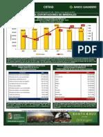 Cifras 245 Bolivia Exportaciones de Minerales