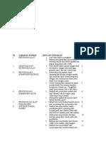 Checklist Insersi Aktivasi