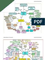 Unidad I Redes Semanticas