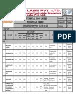 Unit List STP