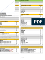 Rm6 Standard Data Sheet (Idi, Iidi & Didi)