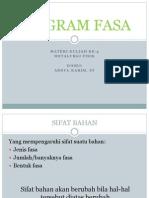 134444007 Materi 5 Diagram Fasa