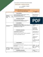 corpus textual 7º  2013.14doc.doc