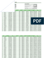 Loan Amortization Schedule1