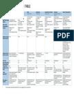 Banking Comparison Table_June2014