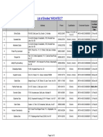 Architect List Hidco