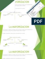LA MAYORIZACION Conta Financiera I