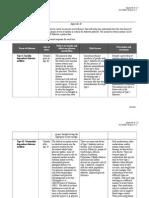 Hca240 r4 Appendix e Diabetes Worksheet