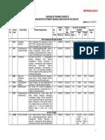 2013 Detailed Course Calendar
