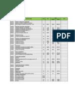 Costos y Presupuesto-Arquitectura Terminado