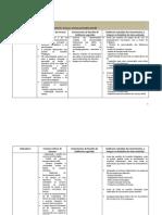 Tabela Domínio-Subdomínio D.1