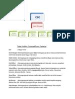 Tugas Struktur Organisasi Event Organizer Delima