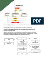 Doc1 de EAD Final Conceitos Para Apresentação -2014-Agosto. 2