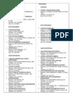 Credenciados Urologia x Pediatria