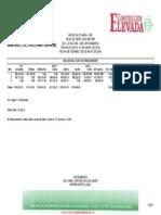 Analisis Del Costo de Financiamiento