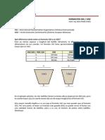 Art.técnico Formatos ISO y VDZ