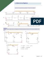 Analisis Estructural T-05 - Metodo de Las Rigideces