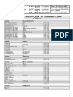 Catalog FANUC