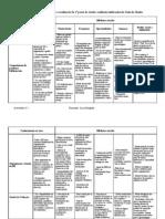 1ª Sessão - 1º Trabalho Tabela Matriz