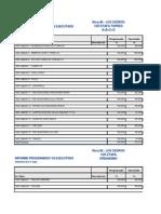 Informe Avance de Obra 15 Abr-15may-14
