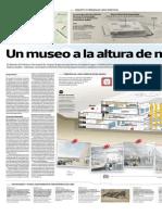 Un Museo a La Altura de Nuestro Patrimonio