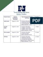 teacherdailyscheduleaddresponsibilities 1