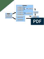 u1 Interfaces