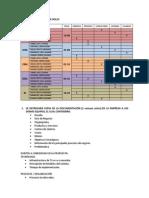Matriz de Asignacion de Roles