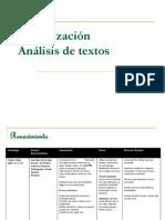 Periodización práctica