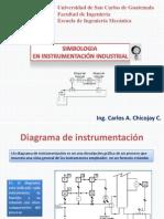 Símbología Para Instrumentacion