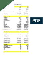 Analisis Laporan Keuangan Astra Aoutoparts