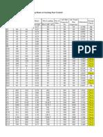 Load Calculation Sheet