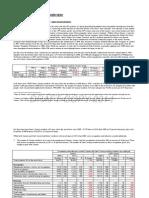 Economic Development Overview DRAFT