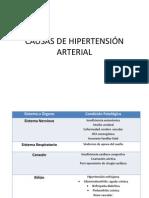 Causas y Complicaciones de Hipertensión Arterial