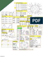 Cheat Sheet For Trigonometry