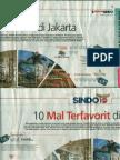 Mall Rank of Jakarta