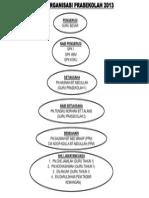 Carta Organisasi Pra