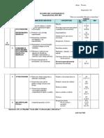 Planificare biologie VIII-A semestrul II 2014-2015