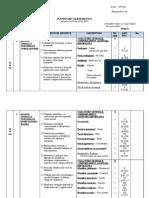 Planificare Biologie a VI-A  semestrul II 2014-2015