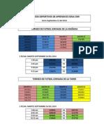 Torneo de Futbol de Aprendices Sena Cimi
