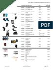 Listino prezzi ION 2015
