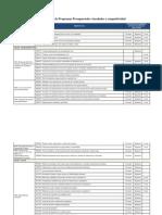 Anexo 3 - Articulacion de Programas Presupuestales Vinculados a Competitividad