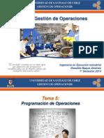 Clase 5 - Programación a Corto Plazo de Las Operaciones