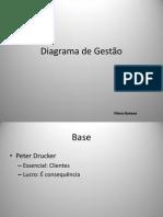 Diagrama de Gestc3a3o